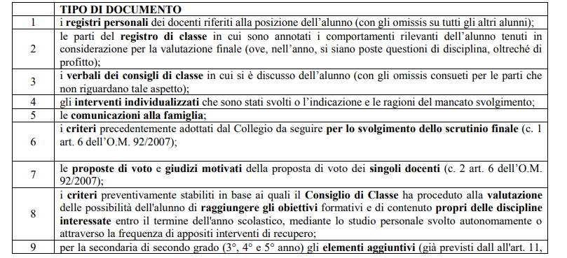 https://www.orizzontescuola.it/wp-content/uploads/2018/05/Cattura-1.png